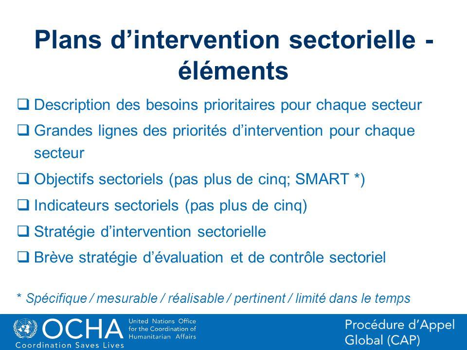 Plans d'intervention sectorielle - éléments