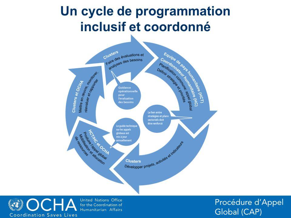 Un cycle de programmation inclusif et coordonné