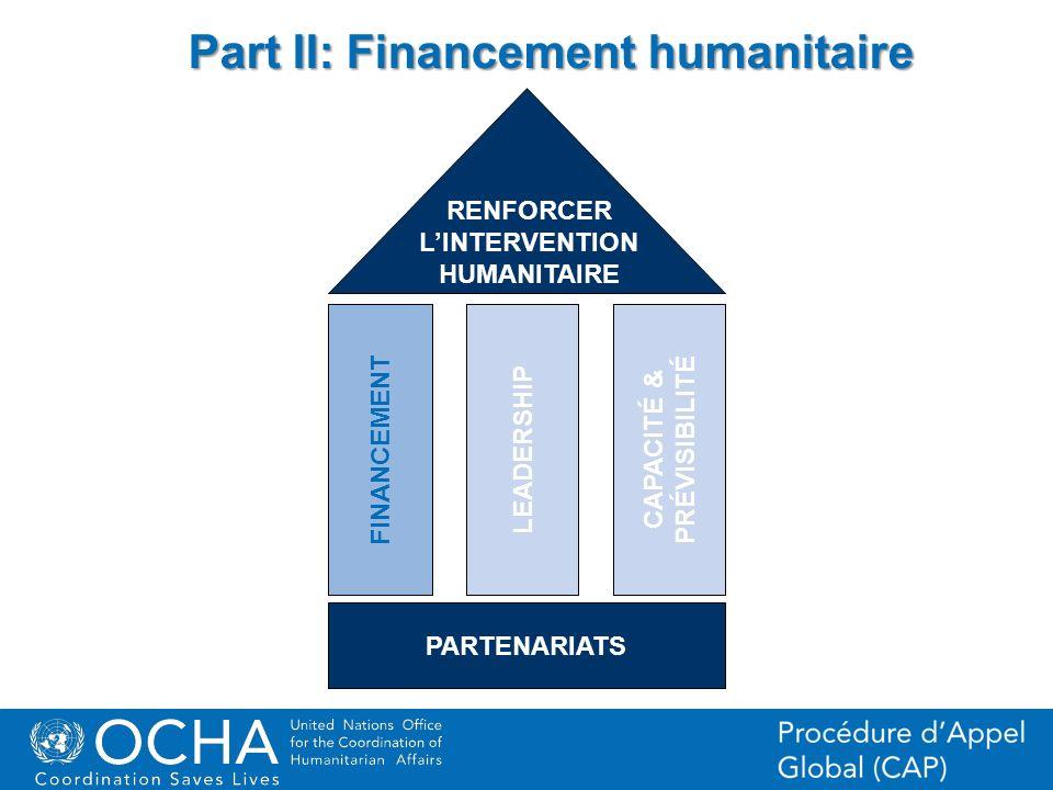 Part II: Financement humanitaire