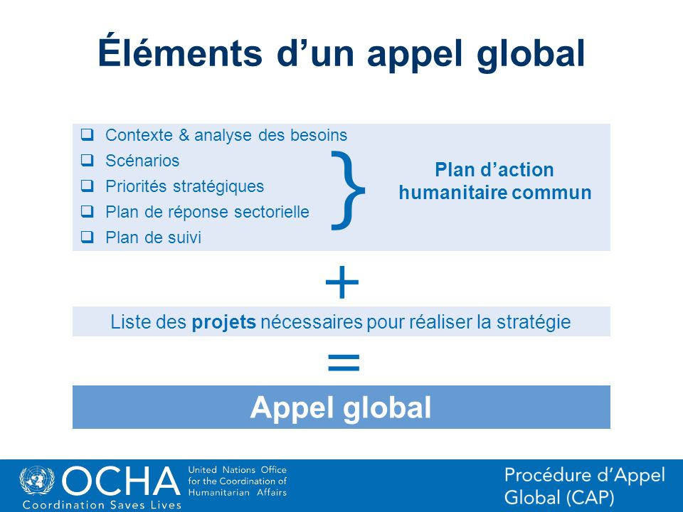 Éléments d'un appel global