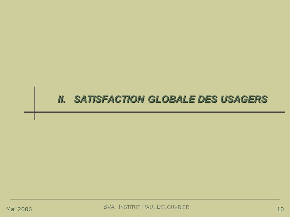 SATISFACTION GLOBALE DES USAGERS