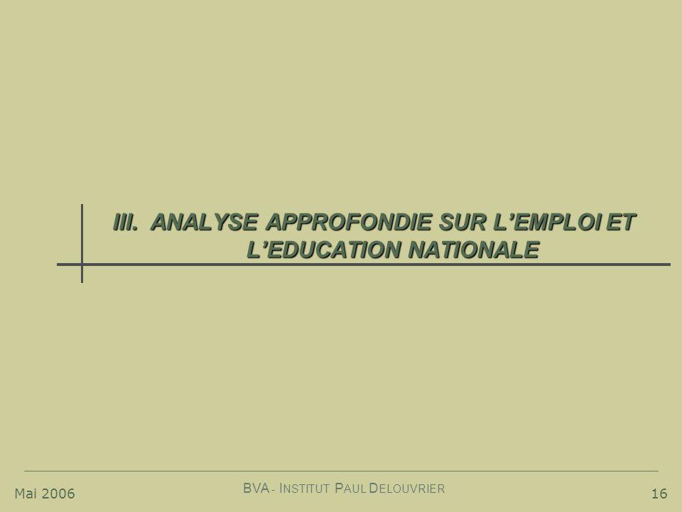 ANALYSE APPROFONDIE SUR L'EMPLOI ET L'EDUCATION NATIONALE