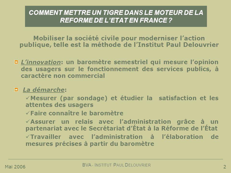 COMMENT METTRE UN TIGRE DANS LE MOTEUR DE LA REFORME DE L'ETAT EN FRANCE