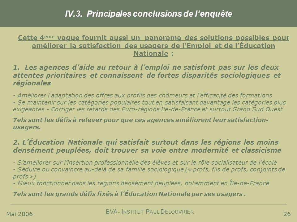 IV.3. Principales conclusions de l'enquête