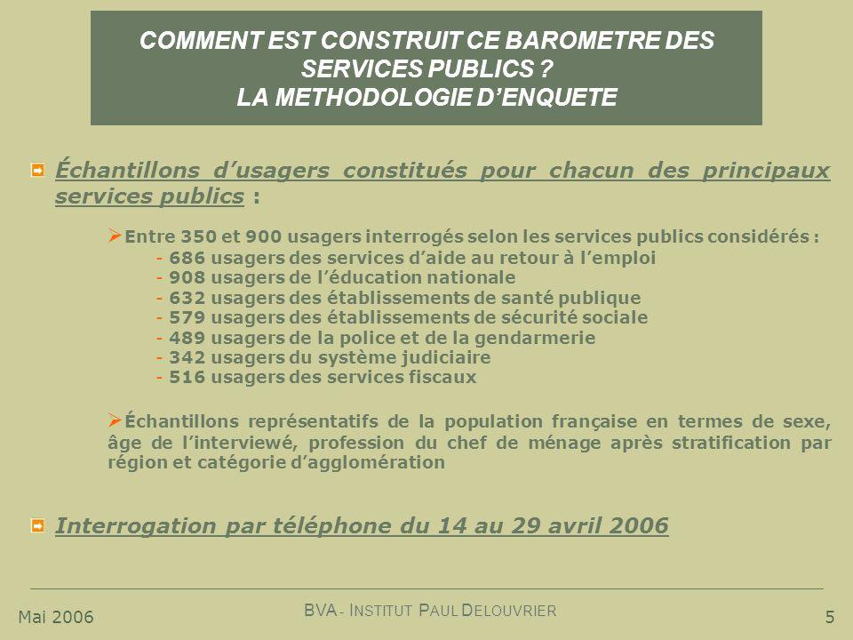 COMMENT EST CONSTRUIT CE BAROMETRE DES SERVICES PUBLICS
