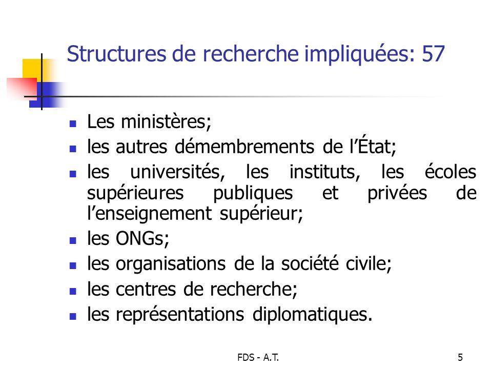 Structures de recherche impliquées: 57