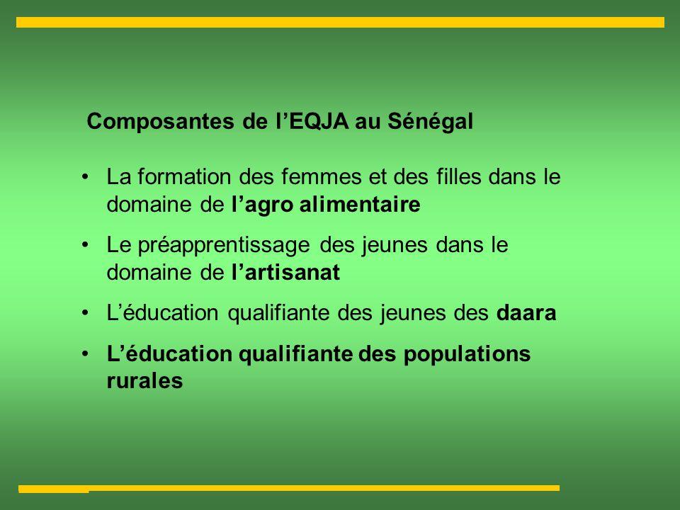 Composantes de l'EQJA au Sénégal