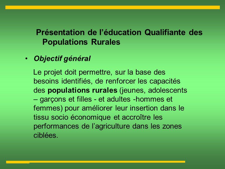 Présentation de l'éducation Qualifiante des Populations Rurales