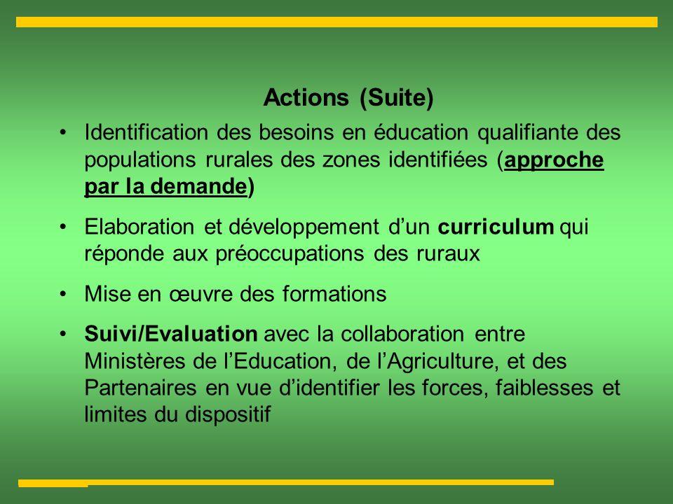 Actions (Suite) Identification des besoins en éducation qualifiante des populations rurales des zones identifiées (approche par la demande)