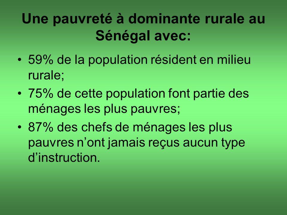 Une pauvreté à dominante rurale au Sénégal avec: