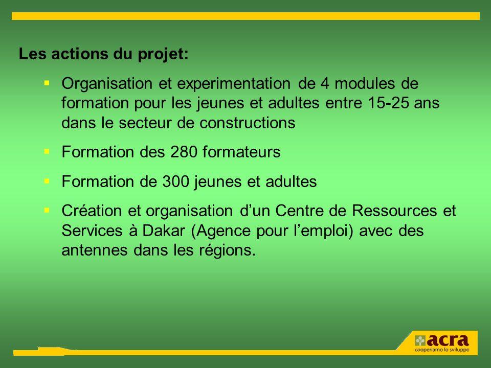 Les actions du projet: