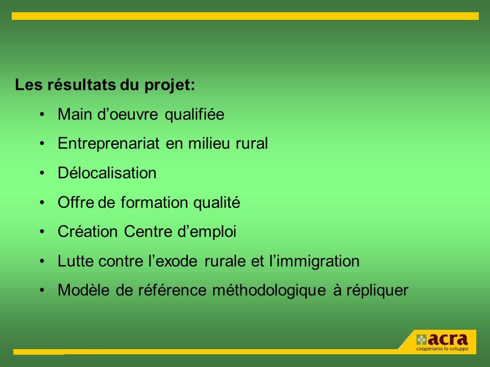 Les résultats du projet: