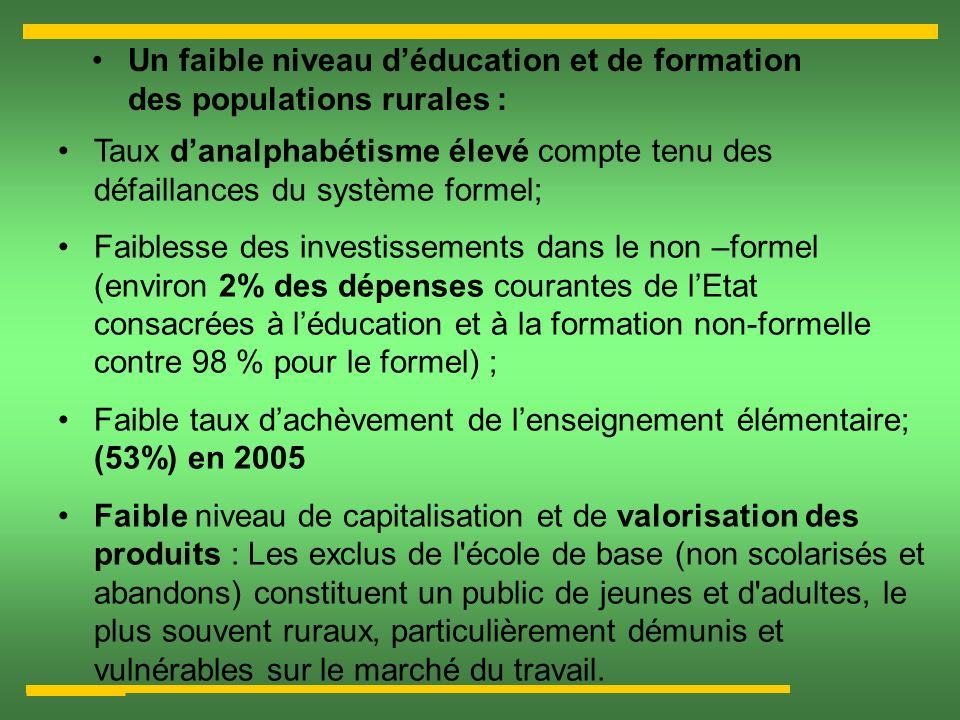Un faible niveau d'éducation et de formation des populations rurales :