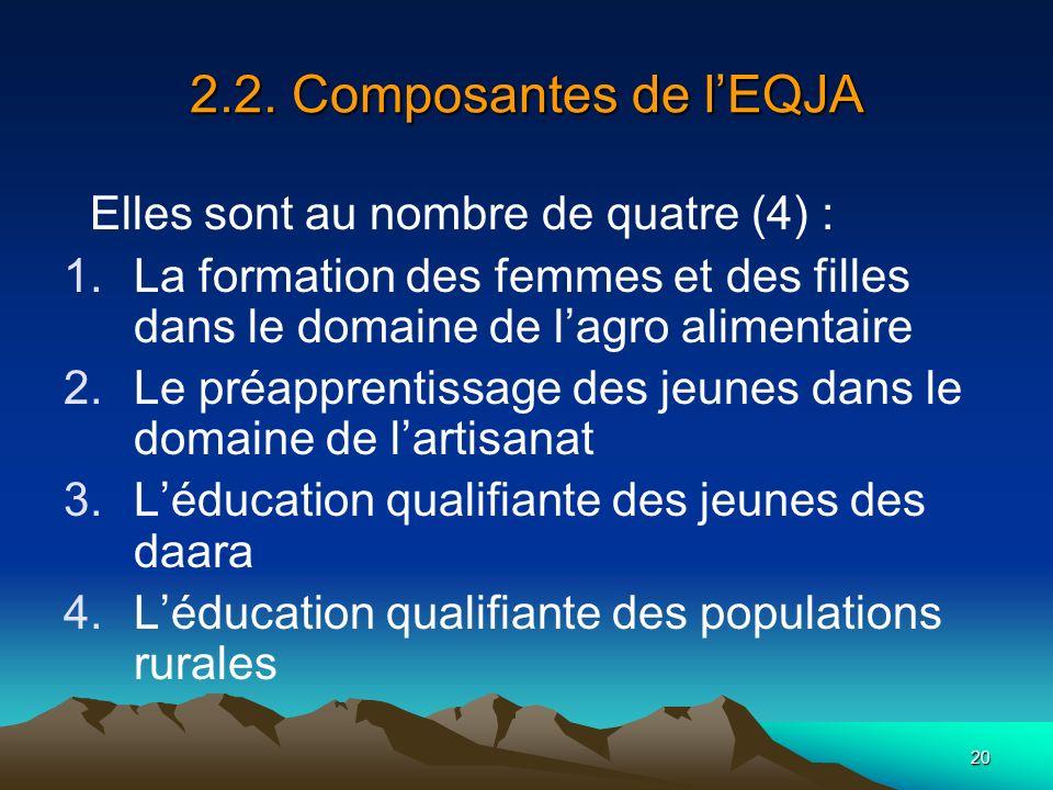 2.2. Composantes de l'EQJA Elles sont au nombre de quatre (4) :
