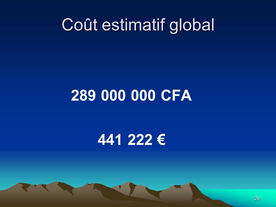 Coût estimatif global CFA €