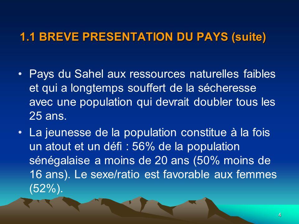 1.1 BREVE PRESENTATION DU PAYS (suite)