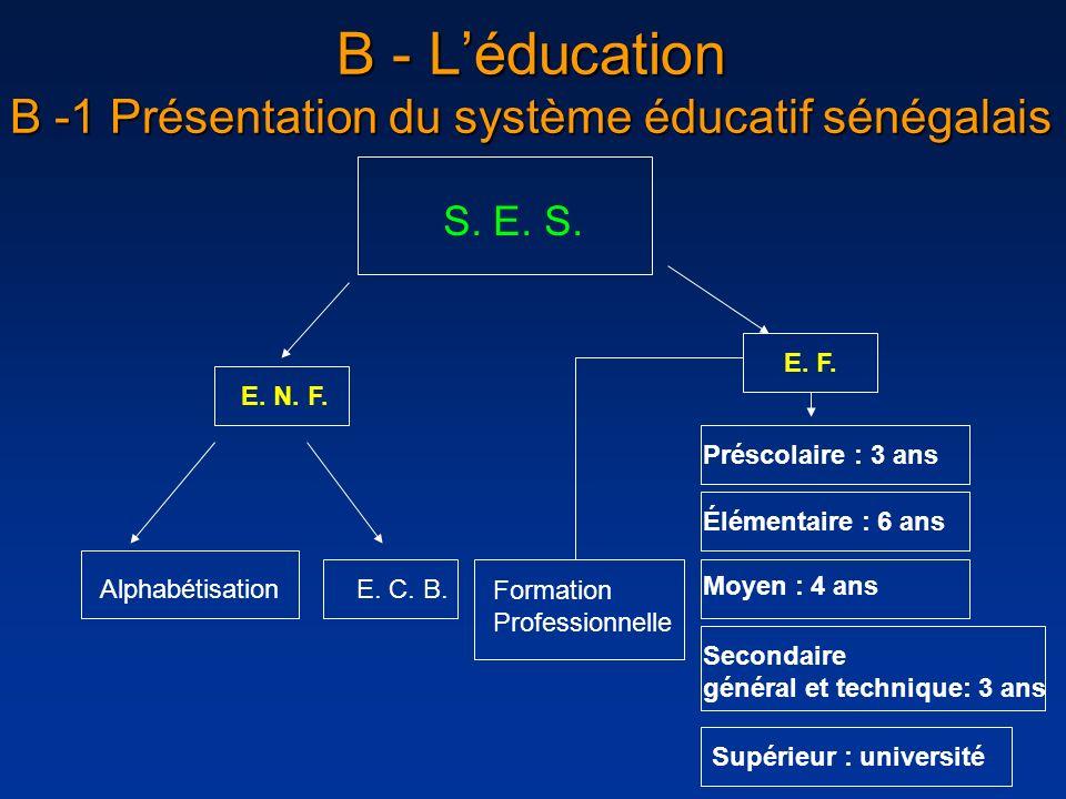 B - L'éducation B -1 Présentation du système éducatif sénégalais