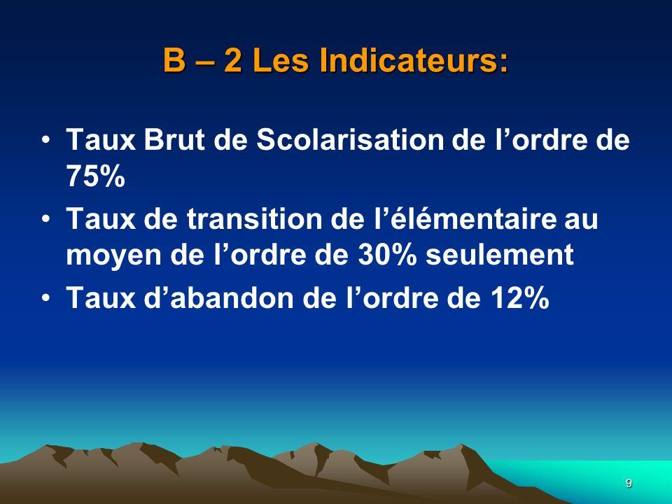 B – 2 Les Indicateurs: Taux Brut de Scolarisation de l'ordre de 75%