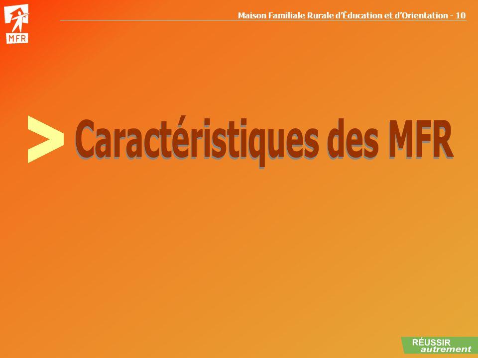 Caractéristiques des MFR