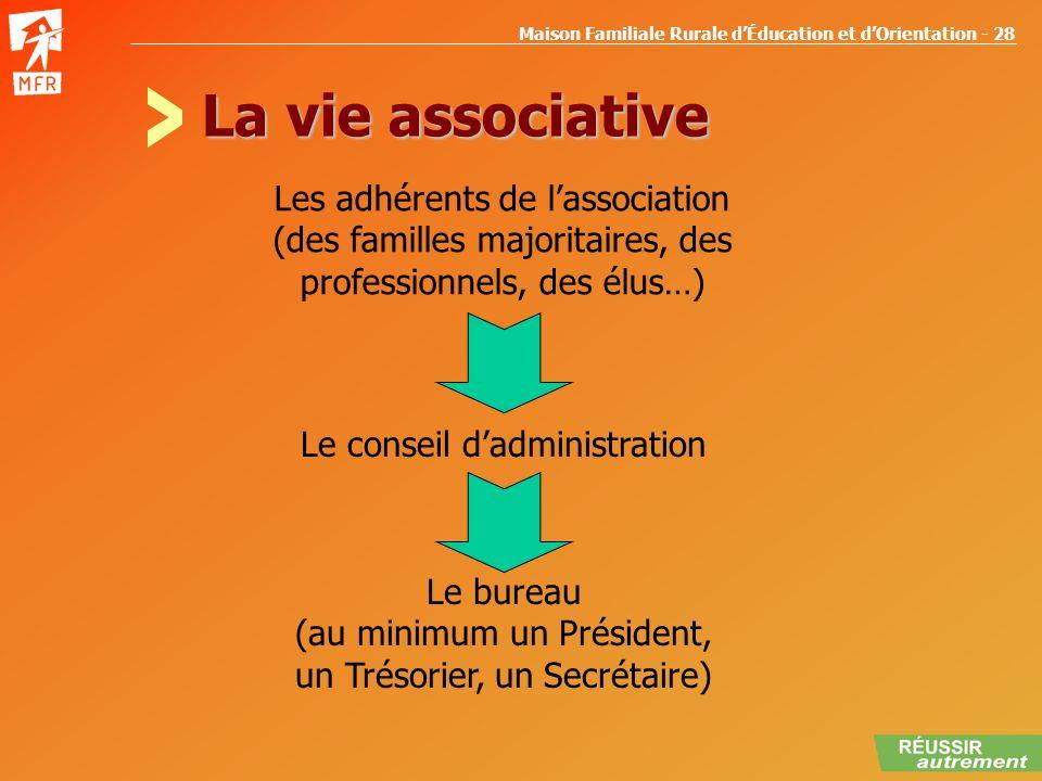La vie associative >