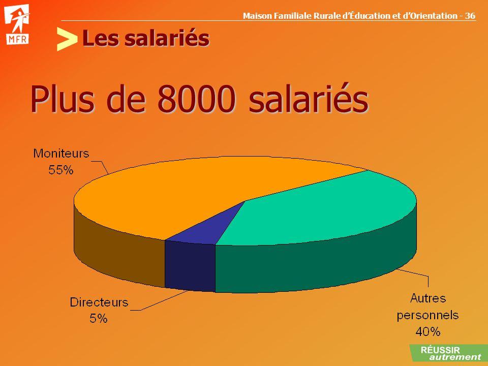Les salariés > Plus de 8000 salariés