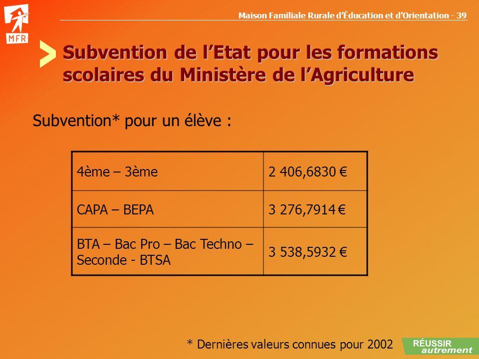 > Subvention de l'Etat pour les formations scolaires du Ministère de l'Agriculture. Subvention* pour un élève :