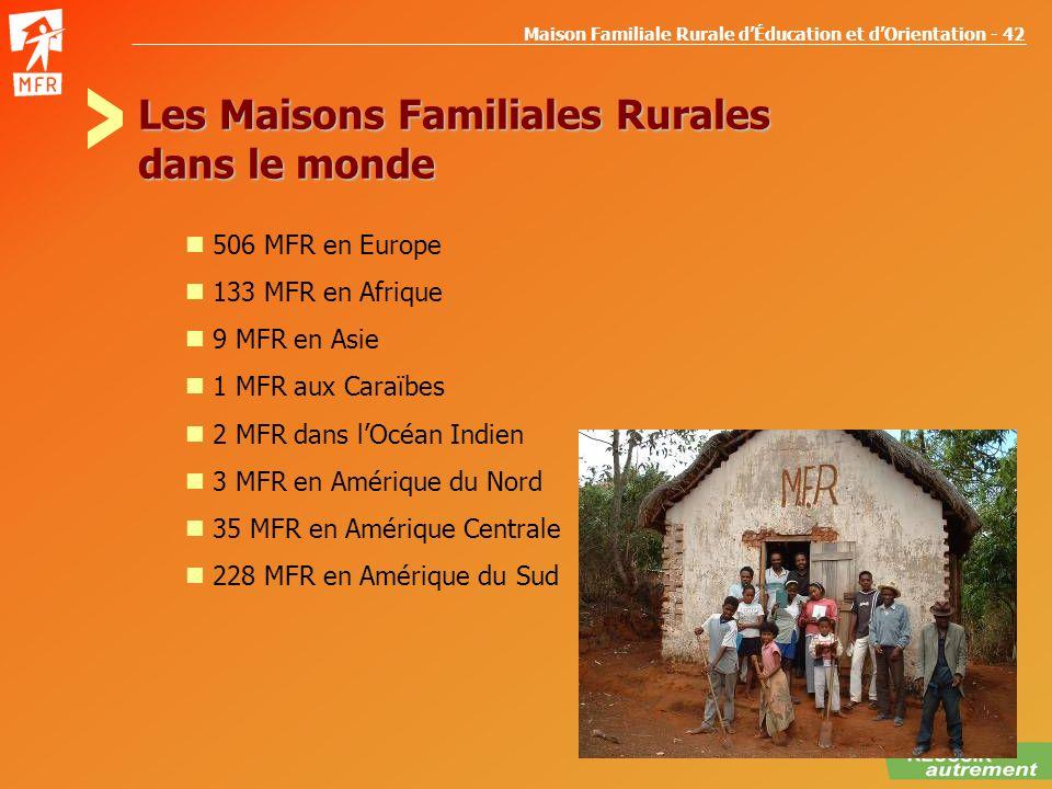 Les maisons familiales rurales ppt t l charger for Les maisons du sud