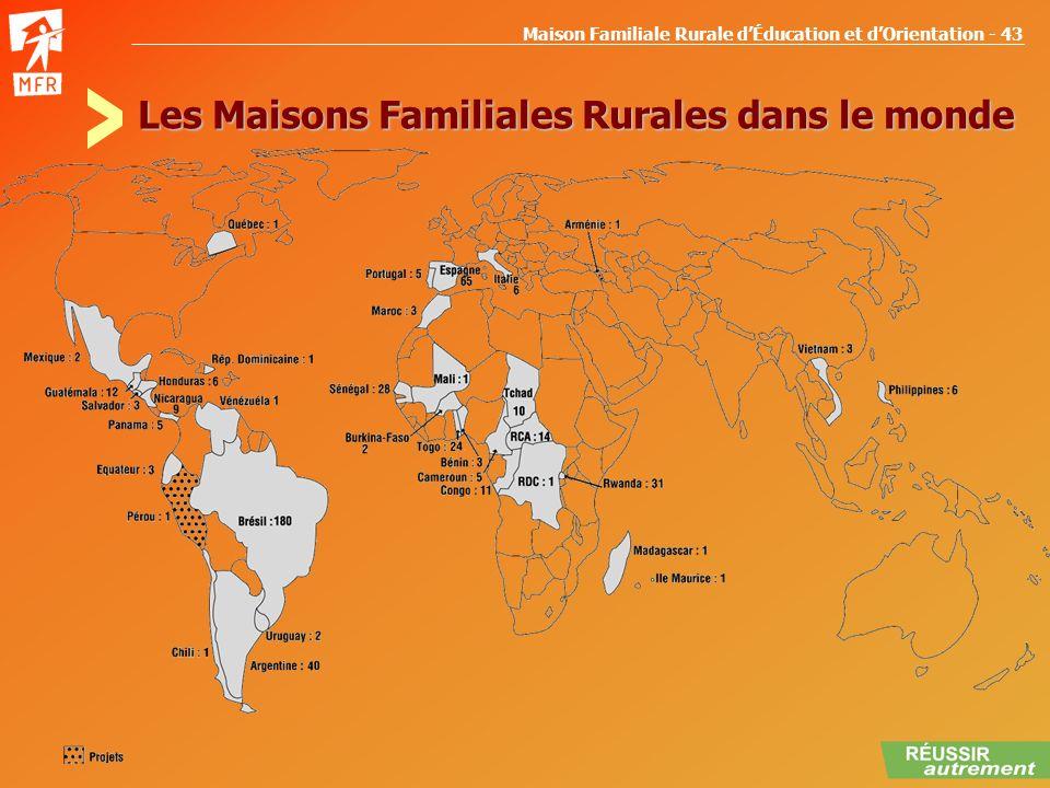 Les Maisons Familiales Rurales dans le monde