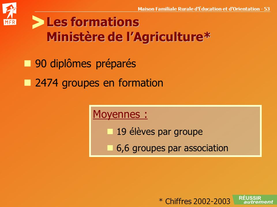 Les formations Ministère de l'Agriculture*