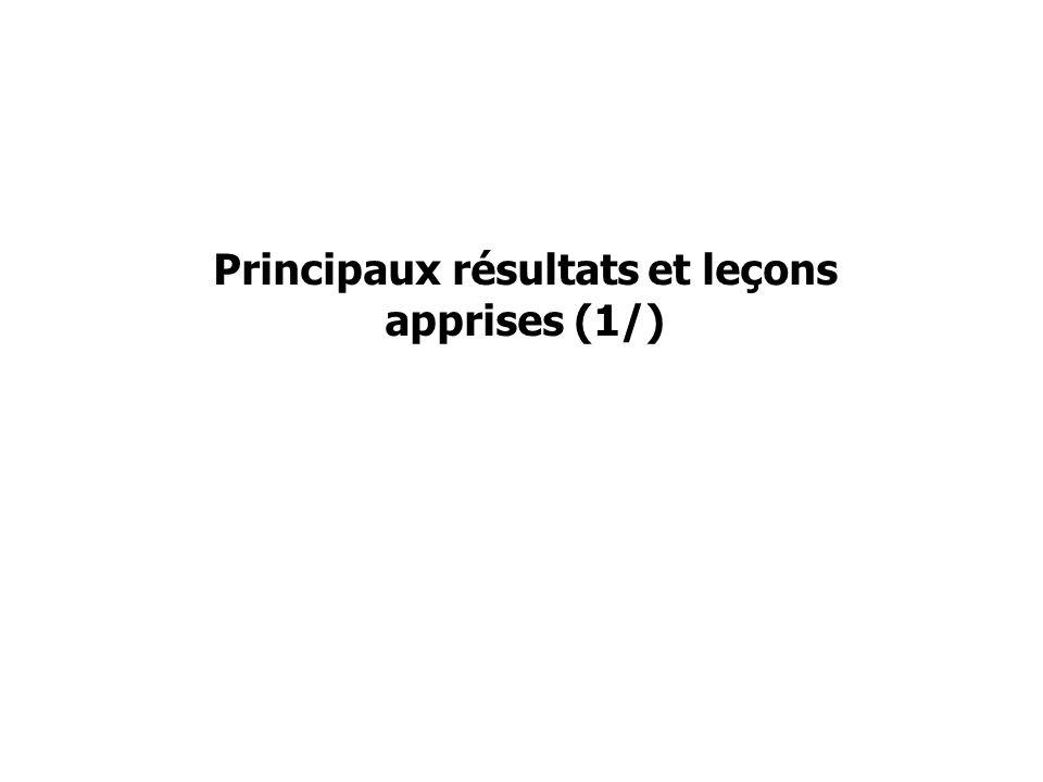 Principaux résultats et leçons apprises (1/)