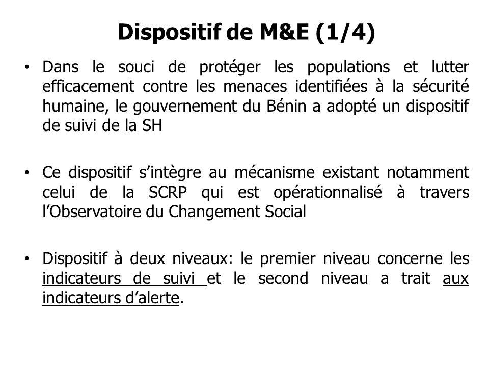 Dispositif de M&E (1/4)