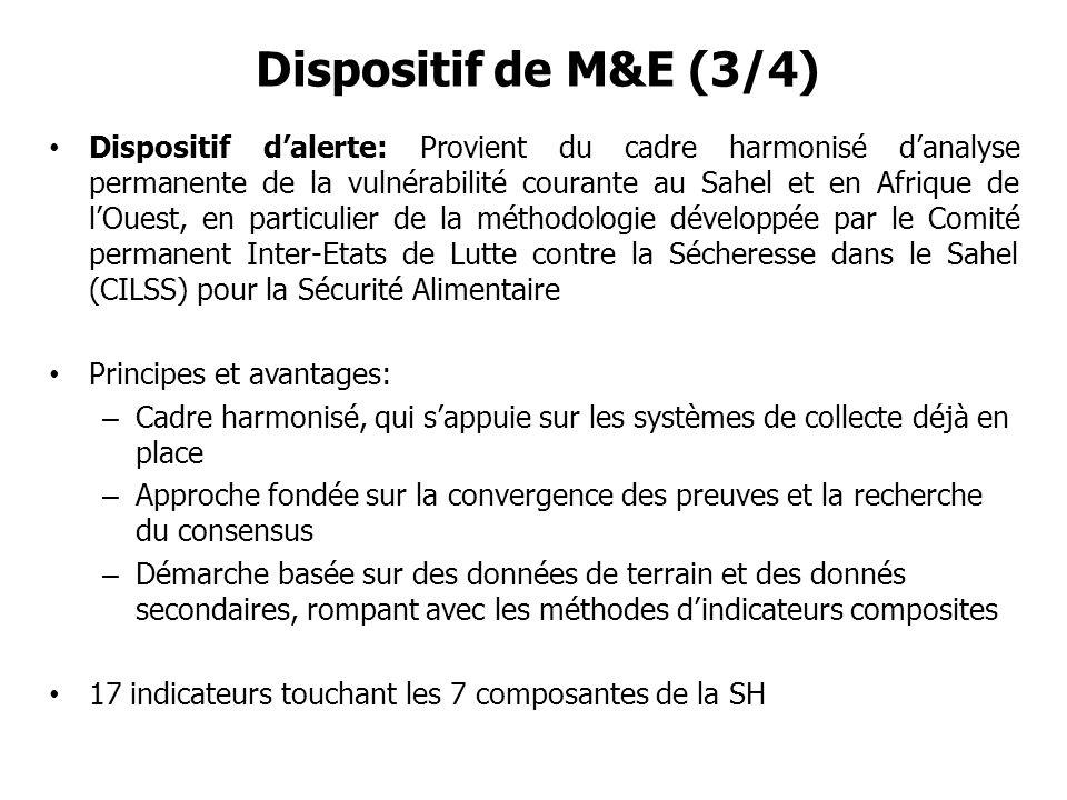 Dispositif de M&E (3/4)