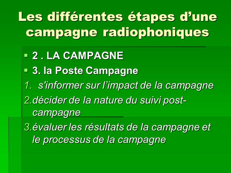 Les différentes étapes d'une campagne radiophoniques