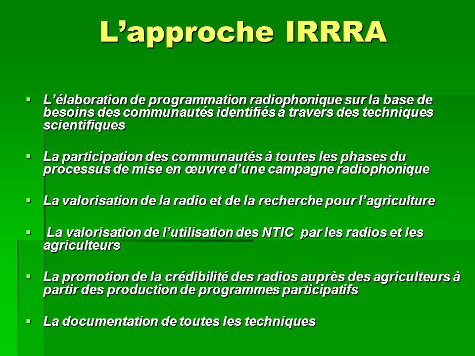 L'approche IRRRA