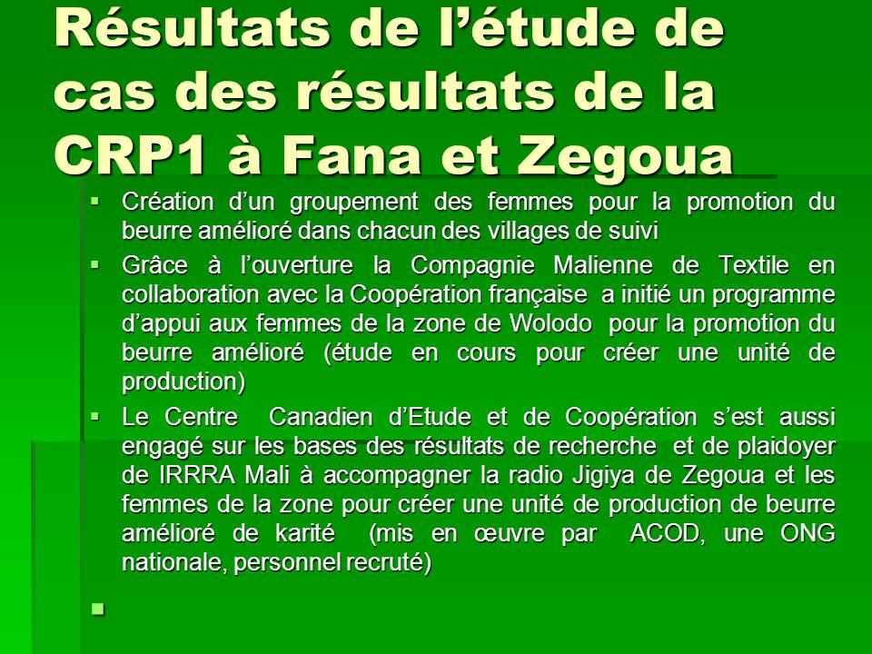 Résultats de l'étude de cas des résultats de la CRP1 à Fana et Zegoua