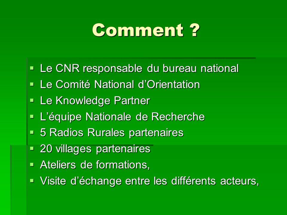 Comment Le CNR responsable du bureau national