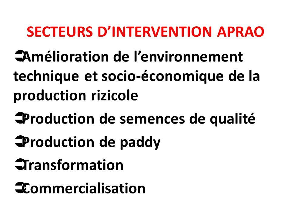 SECTEURS D'INTERVENTION APRAO