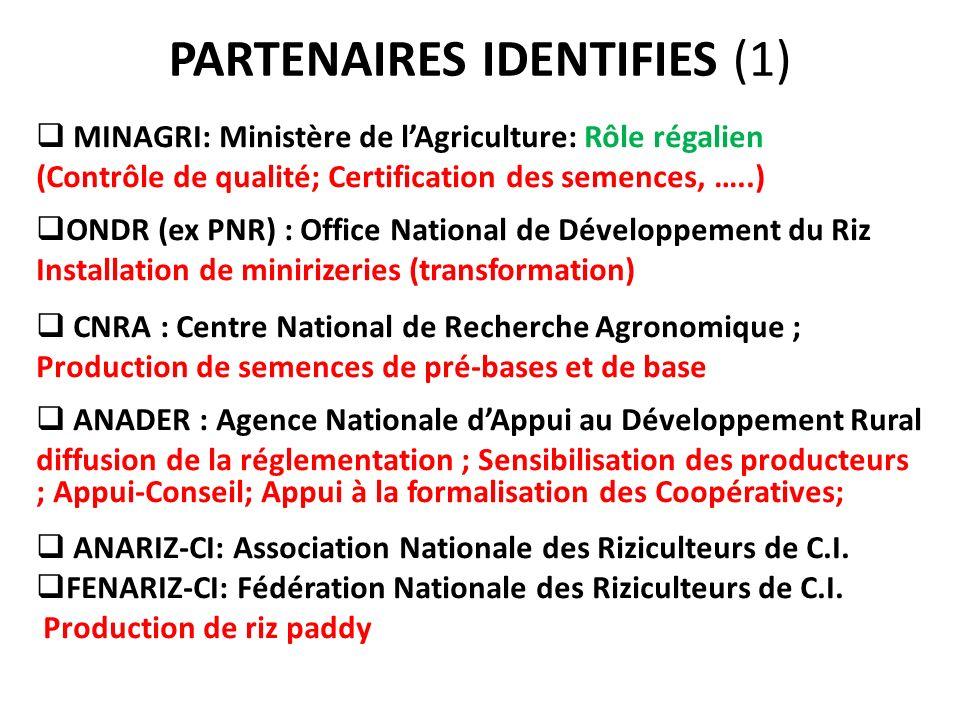 PARTENAIRES IDENTIFIES (1)