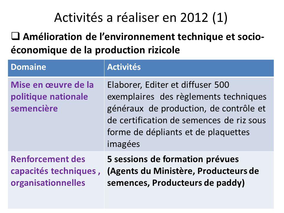 Activités a réaliser en 2012 (1)