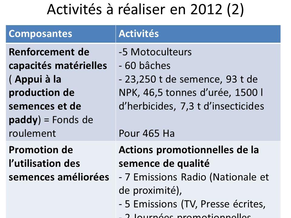 Activités à réaliser en 2012 (2)