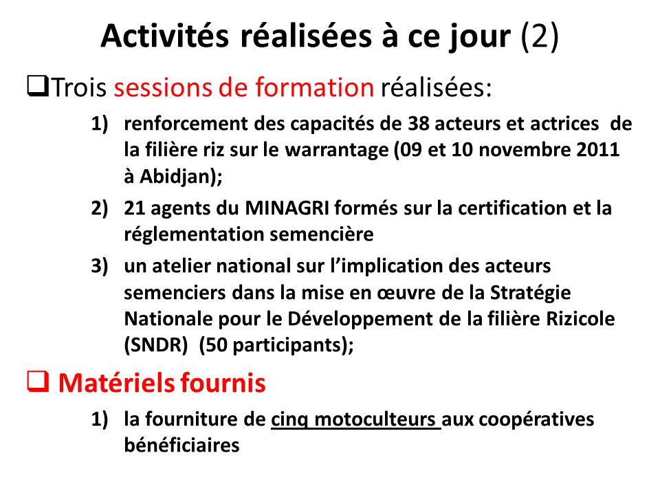 Activités réalisées à ce jour (2)