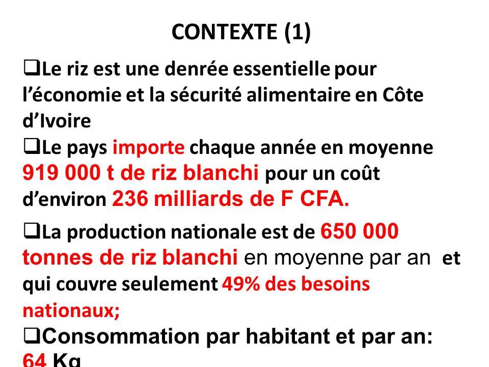 CONTEXTE (1) Le riz est une denrée essentielle pour l'économie et la sécurité alimentaire en Côte d'Ivoire.