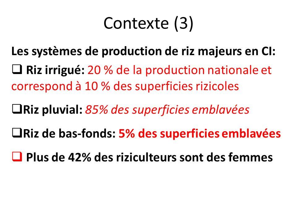 Contexte (3) Les systèmes de production de riz majeurs en CI: