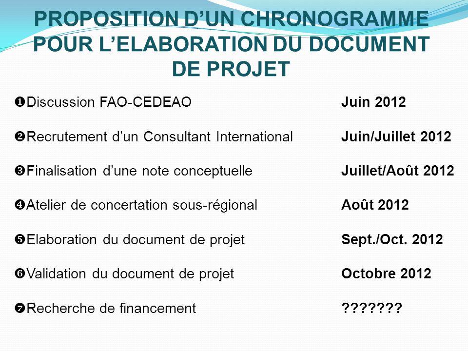 PROPOSITION D'UN CHRONOGRAMME POUR L'ELABORATION DU DOCUMENT DE PROJET