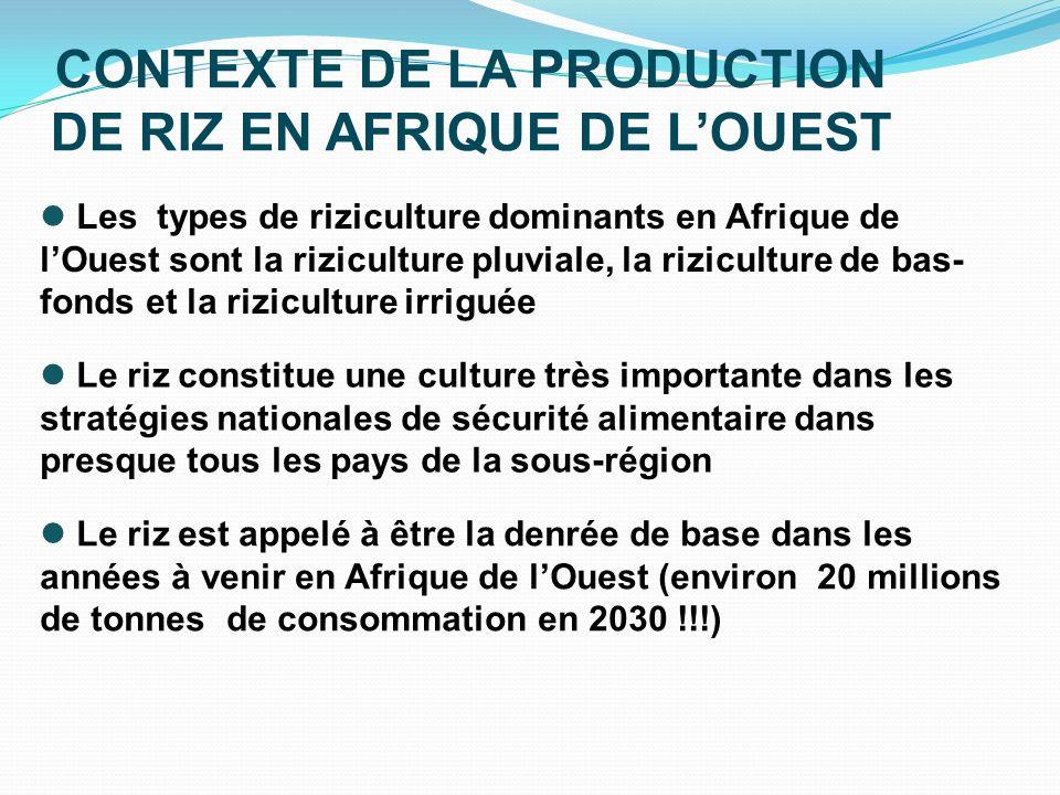 CONTEXTE DE LA PRODUCTION DE RIZ EN AFRIQUE DE L'OUEST