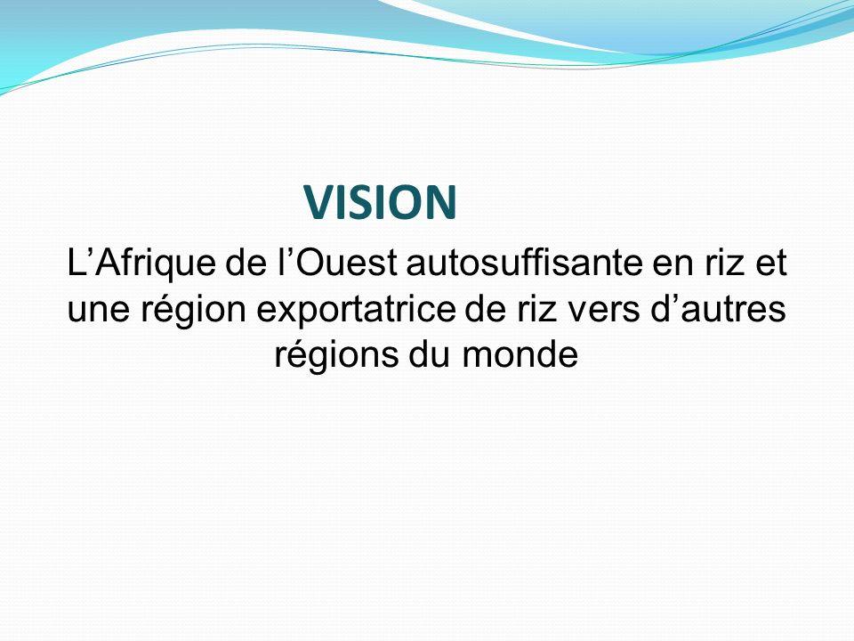 VISION L'Afrique de l'Ouest autosuffisante en riz et une région exportatrice de riz vers d'autres régions du monde.
