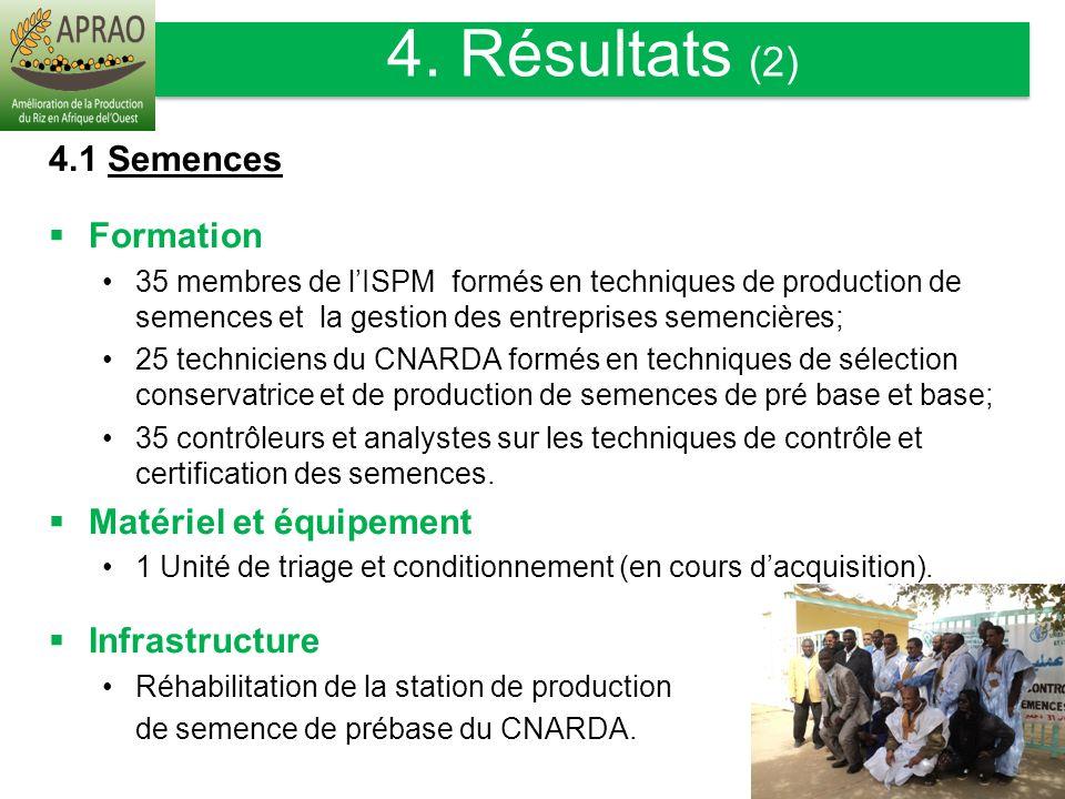 4. Résultats (2) 4.1 Semences Formation Matériel et équipement