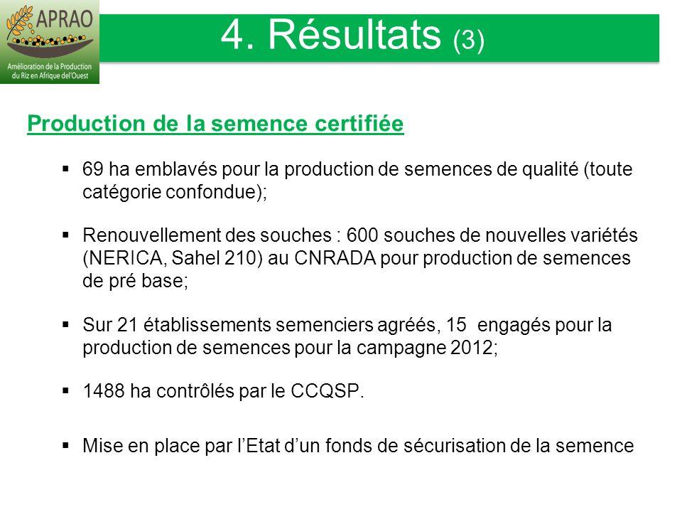 4. Résultats (3) Production de la semence certifiée