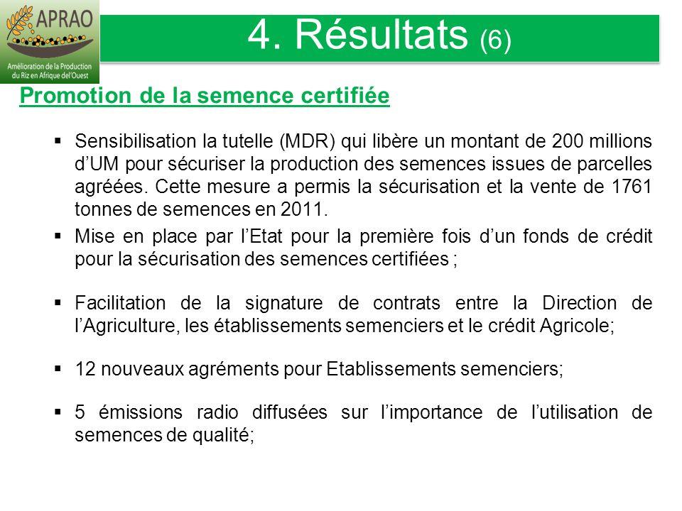 4. Résultats (6) Promotion de la semence certifiée