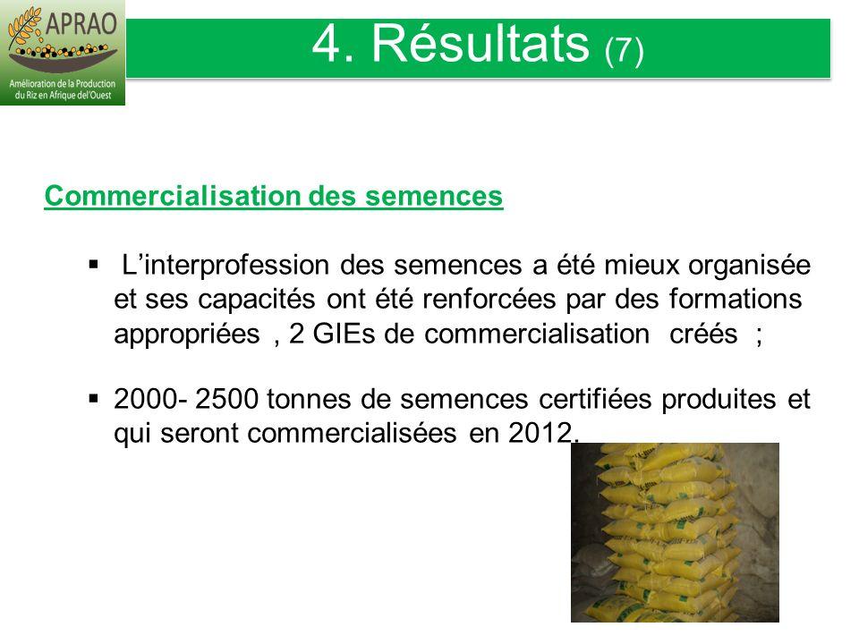 4. Résultats (7) Commercialisation des semences
